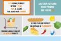 algemene infographic voedselbanken ultimo 2017 ENGELSTALIG