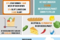 algemene infographic voedselbanken ultimo 2017